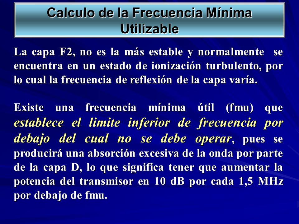 Calculo de la Frecuencia Mínima Utilizable La capa F2, no es la más estable y normalmente se encuentra en un estado de ionización turbulento, por lo c