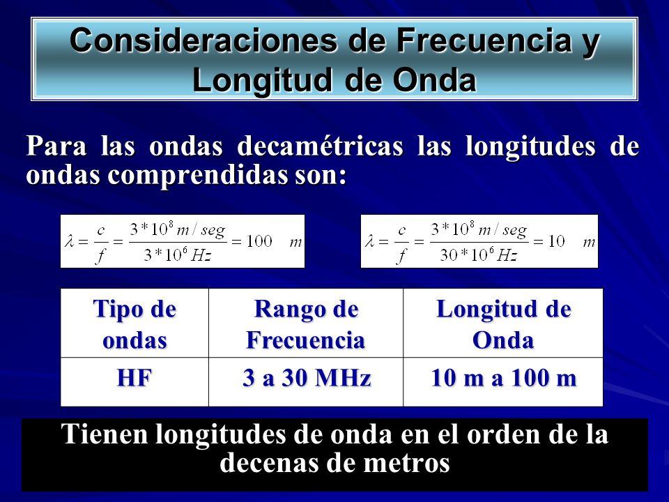 Consideraciones de Frecuencia y Longitud de Onda Para las ondas decamétricas las longitudes de ondas comprendidas son: Tipo de ondas Rango de Frecuenc