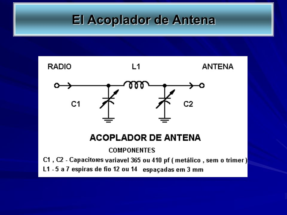 El Acoplador de Antena