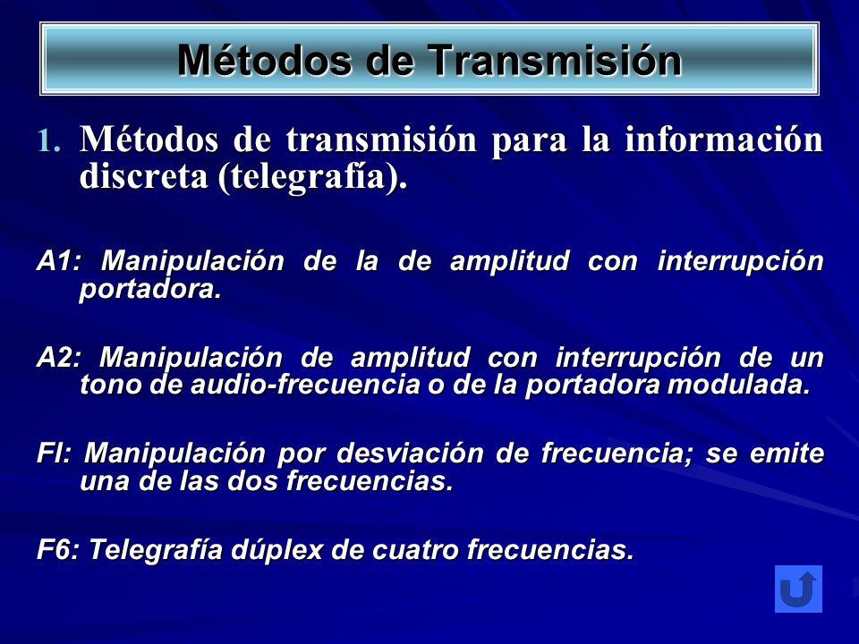 Métodos de Transmisión Métodos de transmisión para la información discreta (telegrafía). Métodos de transmisión para la información discreta (telegraf