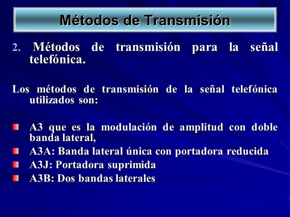 Métodos de transmisión para la señal telefónica. Métodos de transmisión para la señal telefónica. Los métodos de transmisión de la señal telefónica ut