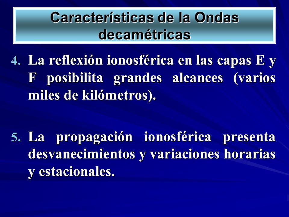 4. La reflexión ionosférica en las capas E y F posibilita grandes alcances (varios miles de kilómetros). 5. La propagación ionosférica presenta desvan