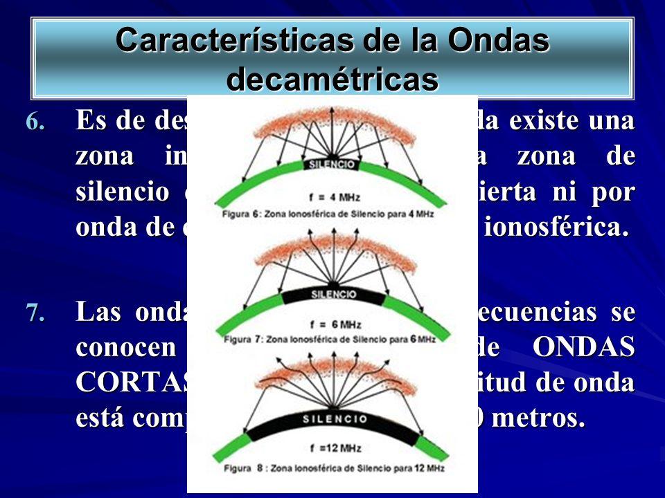 Para las comunicaciones de radio que utilizan ondas cortas, se deben satisfacerse dos condiciones simultáneamente, las cuales son: Condición Nro.