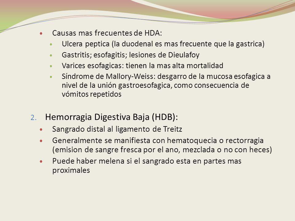 Causas mas frecuentes de HDA: Ulcera peptica (la duodenal es mas frecuente que la gastrica) Gastritis; esofagitis; lesiones de Dieulafoy Varices esofa