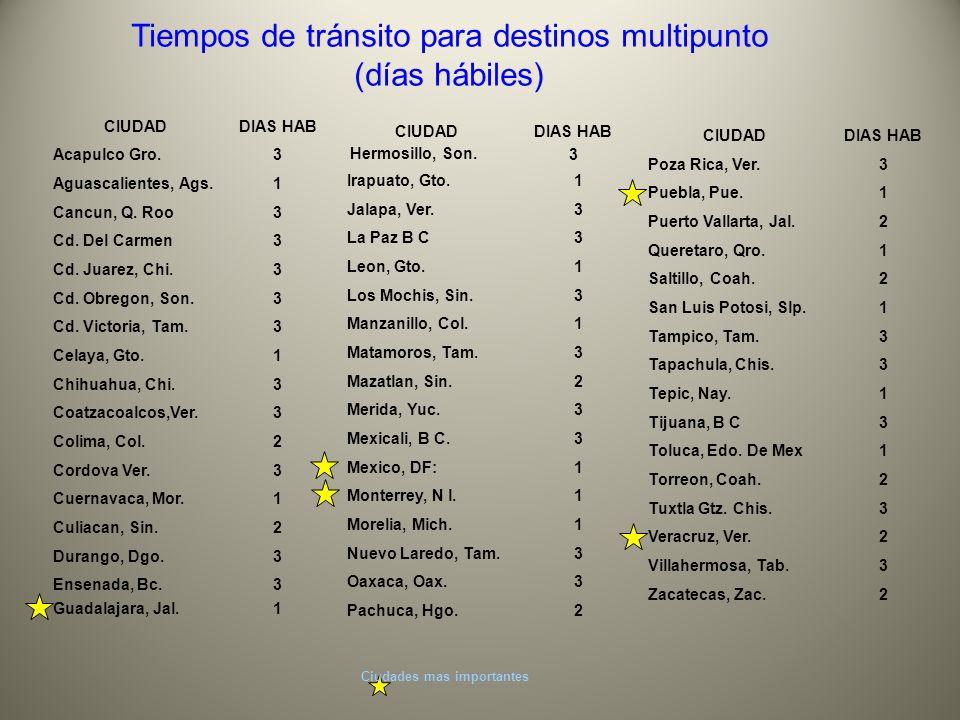 Tiempos de tránsito para destinos multipunto (días hábiles) DIAS HAB 2 3 2 3 2 1 3 1 3 3 1 2 1 2 1 3
