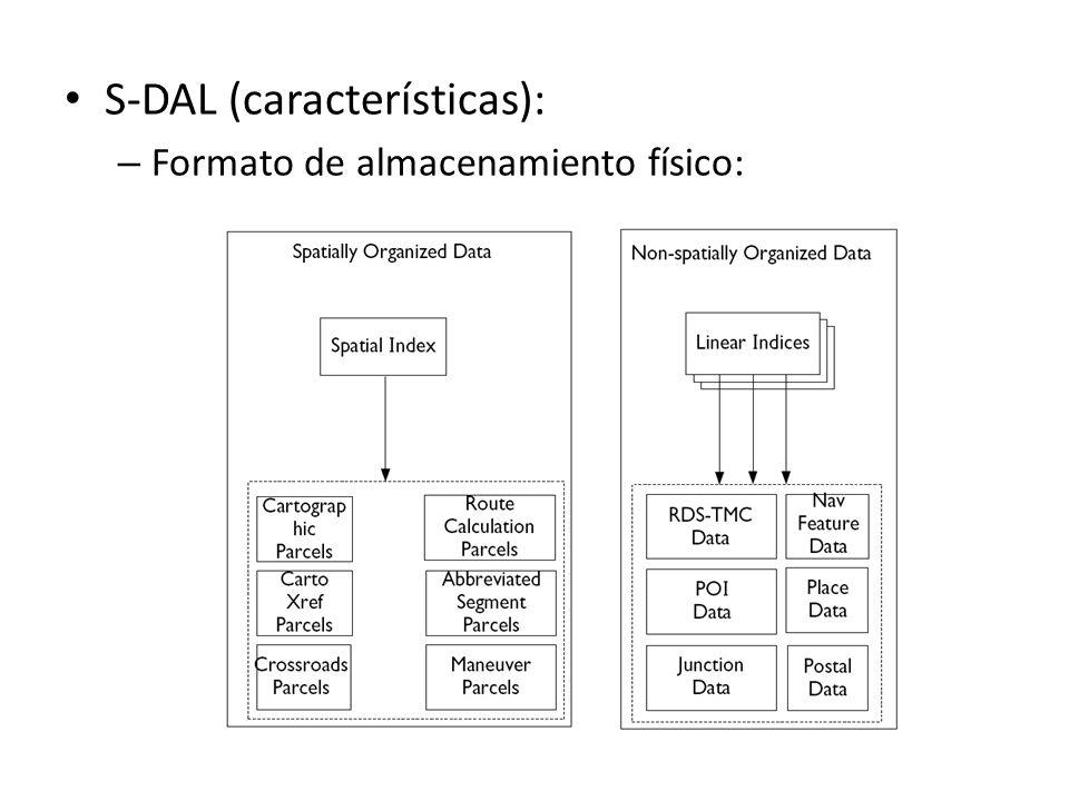 S-DAL (características): – Datos espaciales: Divide el espacio en parcelas jerárquicos.