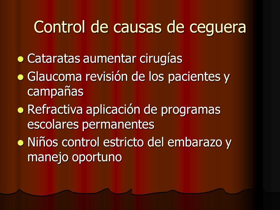 Control de causas de ceguera Cataratas aumentar cirugías Cataratas aumentar cirugías Glaucoma revisión de los pacientes y campañas Glaucoma revisión d