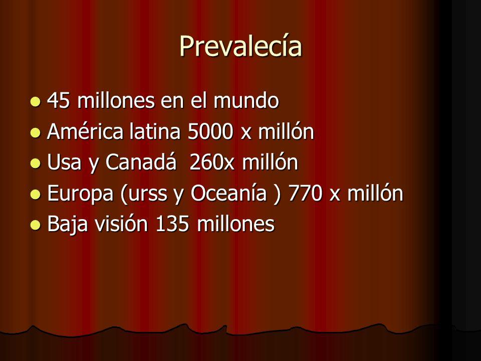 Prevalecía 45 millones en el mundo 45 millones en el mundo América latina 5000 x millón América latina 5000 x millón Usa y Canadá 260x millón Usa y Ca
