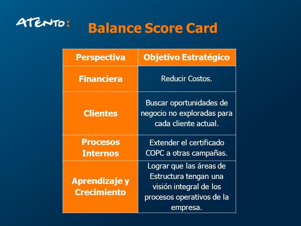 Balance Score Card PerspectivaObjetivo Estratégico Financiera Reducir Costos. Clientes Buscar oportunidades de negocio no exploradas para cada cliente