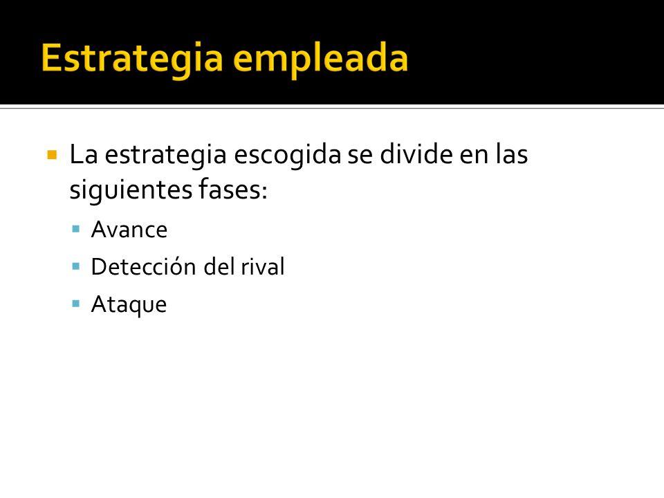 La estrategia escogida se divide en las siguientes fases: Avance Detección del rival Ataque