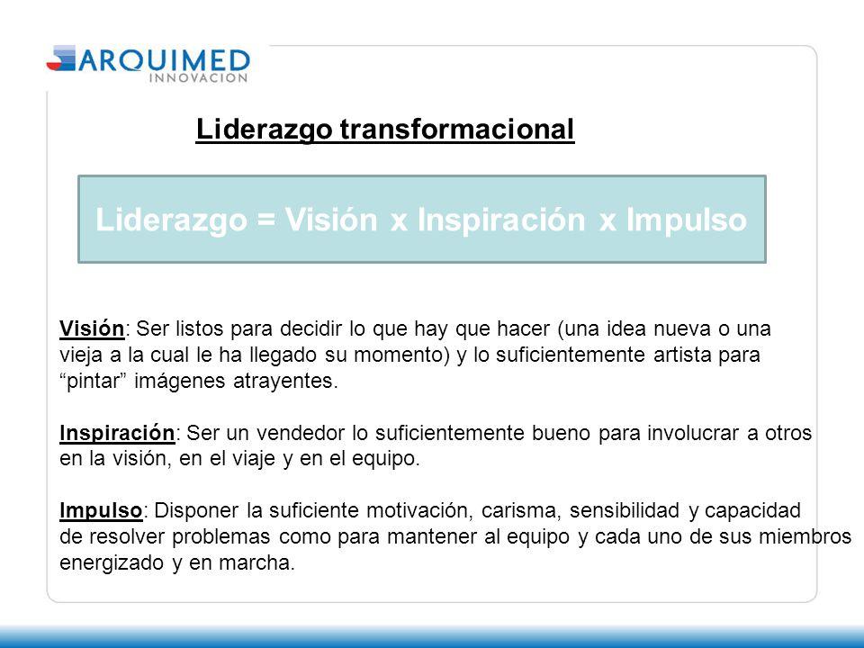 Liderazgo transformacional Liderazgo = Visión x Inspiración x Impulso Visión: Ser listos para decidir lo que hay que hacer (una idea nueva o una vieja