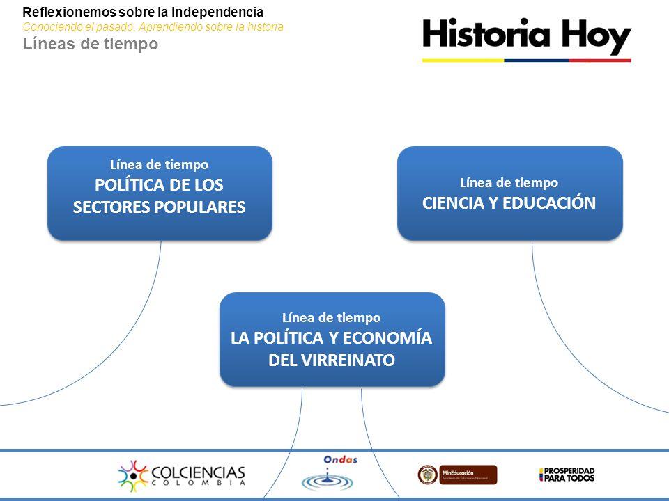 Reflexionemos sobre la Independencia Conociendo el pasado. Aprendiendo sobre la historia Líneas de tiempo Línea de tiempo CIENCIA Y EDUCACIÓN Línea de