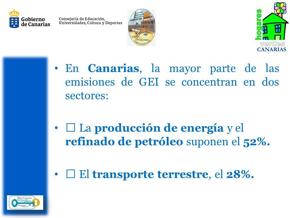 En Canarias, la mayor parte de las emisiones de GEI se concentran en dos sectores: La producción de energía y el refinado de petróleo suponen el 52%.
