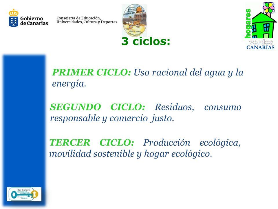 3 ciclos: PRIMER CICLO: Uso racional del agua y la energía.