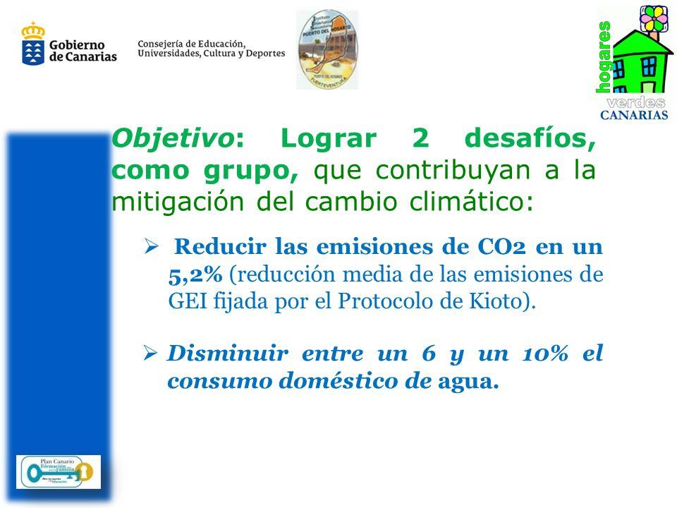 Objetivo: Lograr 2 desafíos, como grupo, que contribuyan a la mitigación del cambio climático: Reducir las emisiones de CO2 en un 5,2% (reducción media de las emisiones de GEI fijada por el Protocolo de Kioto).