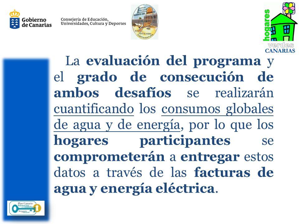 La evaluación del programa y el grado de consecución de ambos desafíos se realizarán cuantificando los consumos globales de agua y de energía, por lo que los hogares participantes se comprometerán a entregar estos datos a través de las facturas de agua y energía eléctrica.