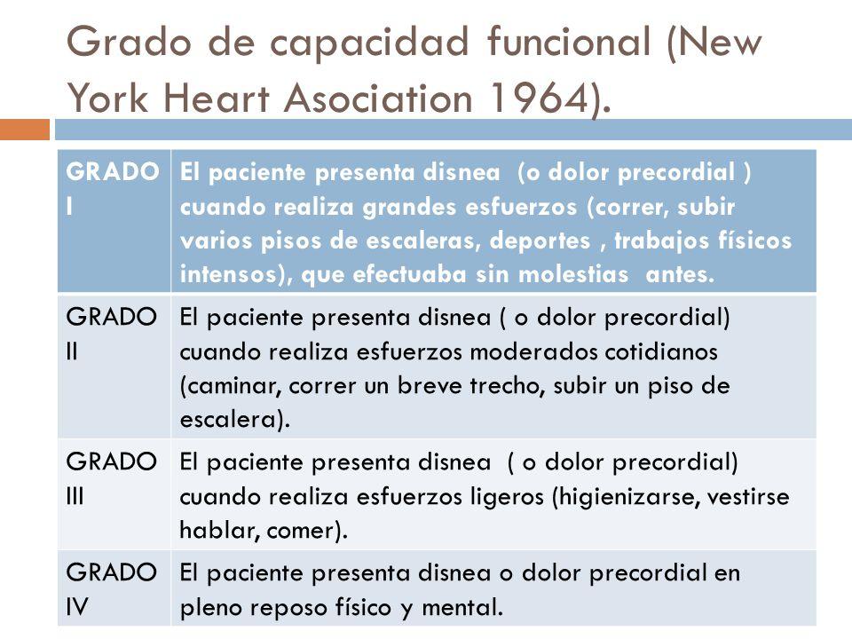 Grado de capacidad funcional (New York Heart Asociation 1964). GRADO I El paciente presenta disnea (o dolor precordial ) cuando realiza grandes esfuer