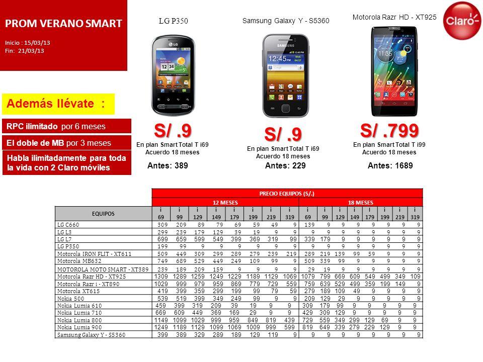 PROM VERANO SMART Inicio : 15/03/13 Fin: 21/03/13 S/.9 En plan Smart Total T i69 Acuerdo 18 meses S/.9 En plan Smart Total T i69 Acuerdo 18 meses S/.799 En plan Smart Total T i99 Acuerdo 18 meses Antes: 1689Antes: 229 LG P350 Además llévate : RPC ilimitado por 6 meses El doble de MB por 3 meses Habla ilimitadamente para toda la vida con 2 Claro móviles Antes: 389 Motorola Razr HD - XT925 Samsung Galaxy Y - S5360 PRECIO EQUIPOS (S/.) 12 MESES18 MESES EQUIPOS iiiiiiiiiiiiIiii 69991291491791992193196999129149179199219319 LG C660309209897969594991399999999 LG L329923917912939199999999999 LG L7 69965959954939936931999339179999999 LG P3501999999999999999999 Motorola IRON FLIT - XT6115094493092992892792392192892191399959999 Motorola MB6327496895294492491099995093399999999 MOTOROLA MOTO SMART - XT38923918920915999992919999999 Motorola Razr HD - XT925 130912891259124912291189112910691079799669609549499349109 Motorola Razr i - XT890 10299999799598697797295597596395294993591991499 Motorola XT615 419399359299199997959279189109499999 Nokia 500 53951939934924999992091292999999 Nokia Lumia 610 4593993192093919993091799999999 Nokia Lumia 710 669609449369169299942930912999999 Nokia Lumia 800 1149109910299999598498194397295593492991296999 Nokia Lumia 900 12491189112910991069100999959981964933927922912999 Samsung Galaxy Y - S5360 399389329289189129119999999999