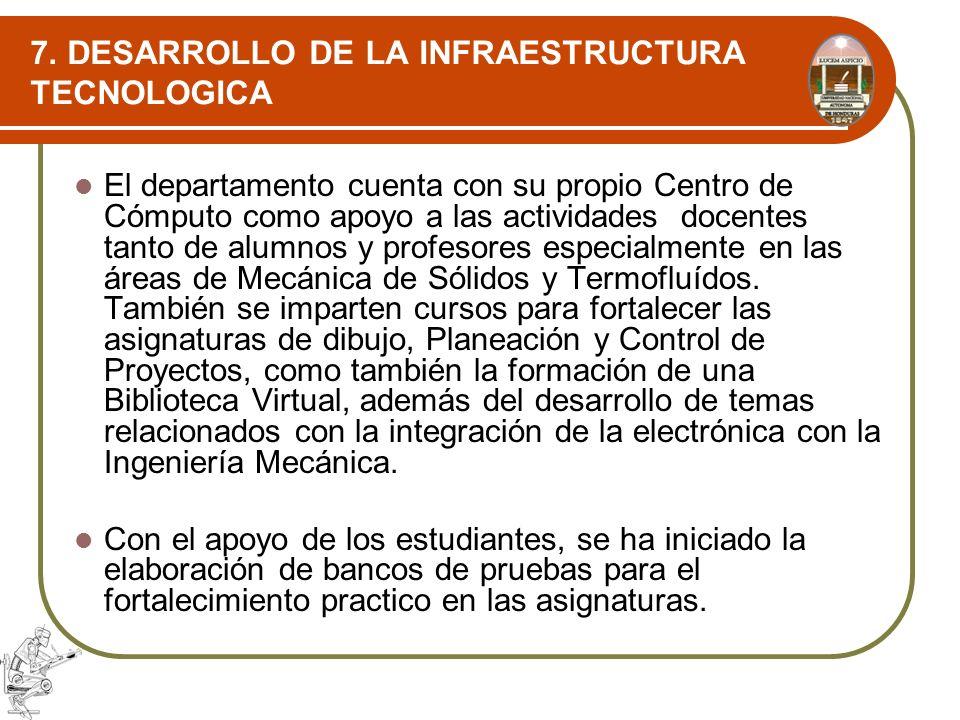 7. DESARROLLO DE LA INFRAESTRUCTURA TECNOLOGICA El departamento cuenta con su propio Centro de Cómputo como apoyo a las actividades docentes tanto de