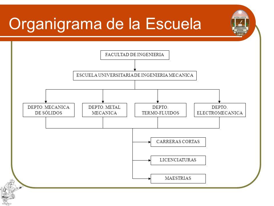 FACULTAD DE INGENIERIA ESCUELA UNIVERSITARIA DE INGENIERIA MECANICA DEPTO. MECANICA DE SÓLIDOS DEPTO. METAL MECANICA DEPTO. TERMO-FLUIDOS DEPTO. ELECT