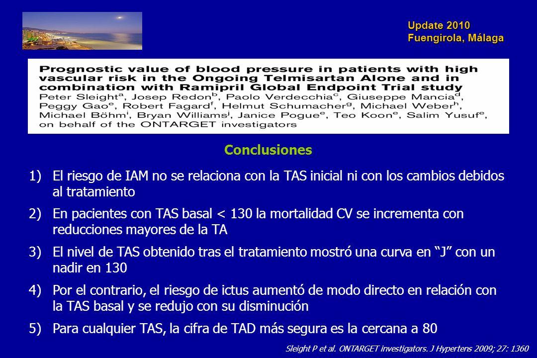 Update 2010 Fuengirola, Málaga Sleight P et al. ONTARGET investigators. J Hypertens 2009; 27: 1360 1)El riesgo de IAM no se relaciona con la TAS inici