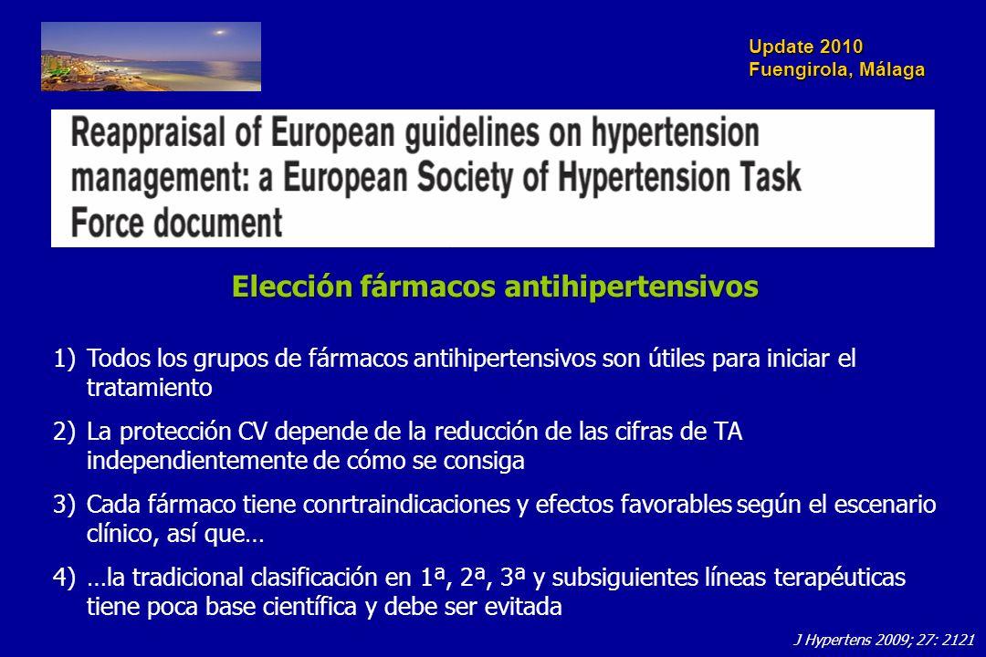 Update 2010 Fuengirola, Málaga Elección fármacos antihipertensivos 1)Todos los grupos de fármacos antihipertensivos son útiles para iniciar el tratami