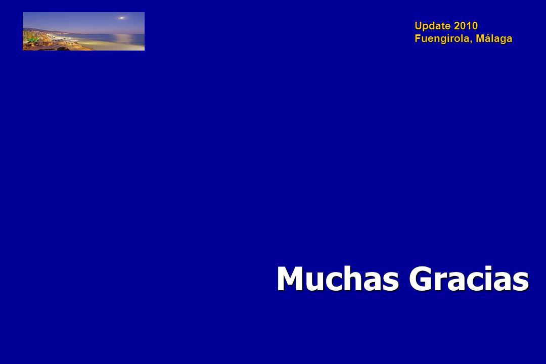 Update 2010 Fuengirola, Málaga Muchas Gracias