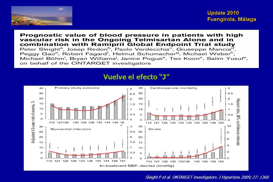 Update 2010 Fuengirola, Málaga Sleight P et al. ONTARGET investigators. J Hypertens 2009; 27: 1360 Vuelve el efecto J