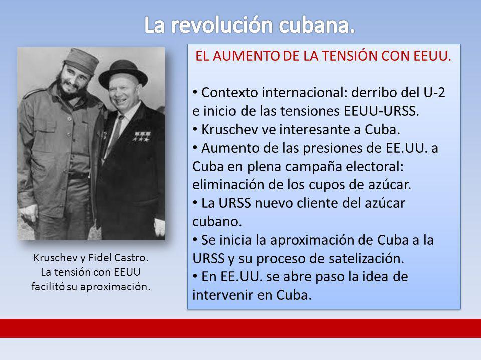 EL AUMENTO DE LA TENSIÓN CON EEUU. Contexto internacional: derribo del U-2 e inicio de las tensiones EEUU-URSS. Kruschev ve interesante a Cuba. Aument