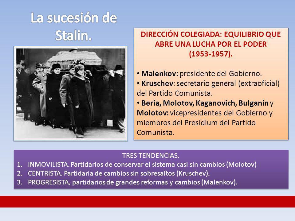 Las propuestas de Malenkov.Parte en buena posición para suceder a Stalin.