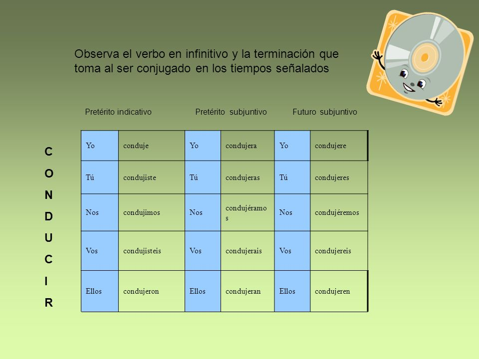 Observa el verbo en infinitivo y la terminación que toma al ser conjugado en los tiempos señalados YocondujeYocondujeraYocondujere TúcondujisteTúcondu