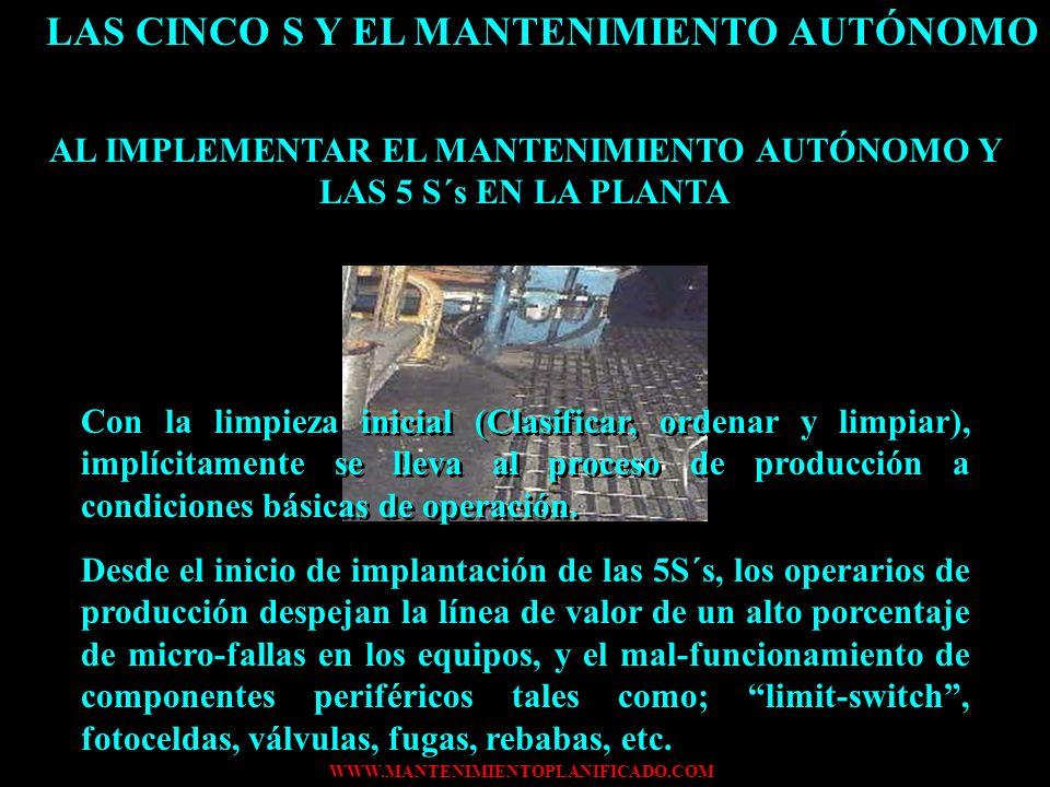 WWW.MANTENIMIENTOPLANIFICADO.COM CINCO ASPECTOS CLAVES PARA LOGRAR UN AMBIENTE DE CALIDAD EN EL TRABAJO ORGANIZACIÓN ORDENAMIENTO LIMPIEZA SUPERACIÓN