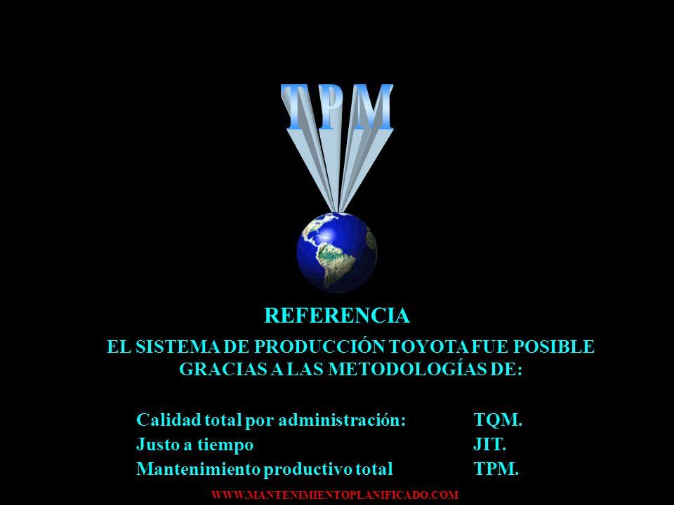 WWW.MANTENIMIENTOPLANIFICADO.COM SIMA Av. Vasco de Quiroga Nº 68 Col. Industrial Aviación Tel´s. (4) 817 57 08 E-mail sima@simatpm.comsima@simatpm.com