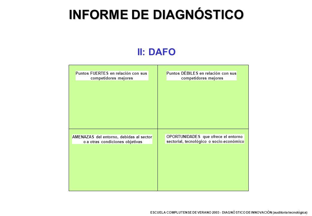 ESCUELA COMPLUTENSE DE VERANO 2003 - DIAGNÓSTICO DE INNOVACIÓN (auditoria tecnológica) INFORME DE DIAGNÓSTICO II: DAFO Puntos FUERTES en relación con