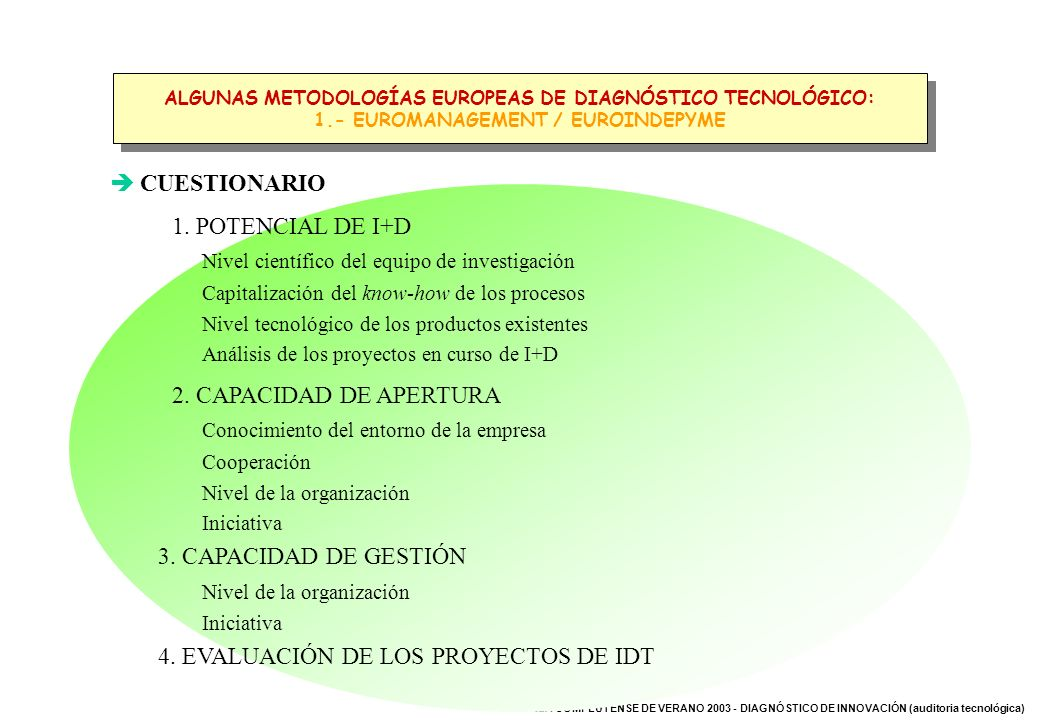 ESCUELA COMPLUTENSE DE VERANO 2003 - DIAGNÓSTICO DE INNOVACIÓN (auditoria tecnológica) ALGUNAS METODOLOGÍAS EUROPEAS DE DIAGNÓSTICO TECNOLÓGICO: 1.- E