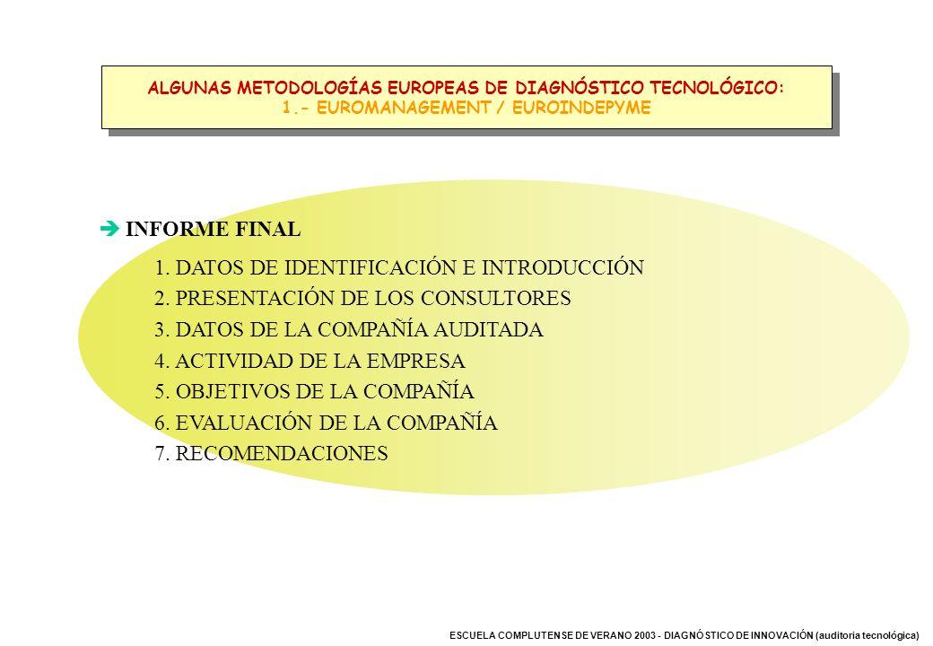 ESCUELA COMPLUTENSE DE VERANO 2003 - DIAGNÓSTICO DE INNOVACIÓN (auditoria tecnológica) INFORME FINAL 1. DATOS DE IDENTIFICACIÓN E INTRODUCCIÓN 2. PRES