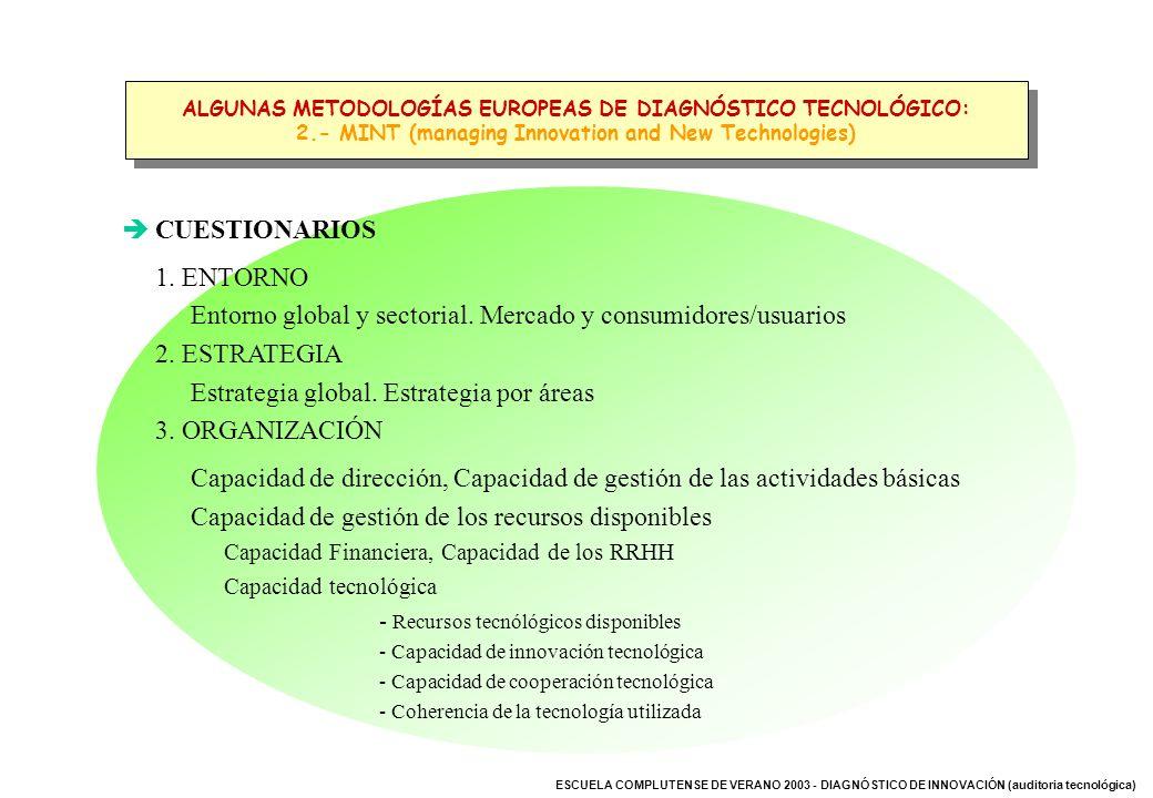ESCUELA COMPLUTENSE DE VERANO 2003 - DIAGNÓSTICO DE INNOVACIÓN (auditoria tecnológica) CUESTIONARIOS 1. ENTORNO Entorno global y sectorial. Mercado y