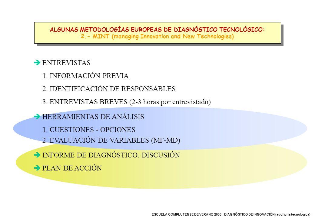 ESCUELA COMPLUTENSE DE VERANO 2003 - DIAGNÓSTICO DE INNOVACIÓN (auditoria tecnológica) ENTREVISTAS 1. INFORMACIÓN PREVIA 2. IDENTIFICACIÓN DE RESPONSA