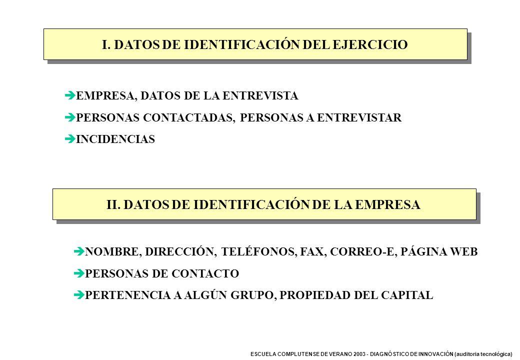 ESCUELA COMPLUTENSE DE VERANO 2003 - DIAGNÓSTICO DE INNOVACIÓN (auditoria tecnológica) I. DATOS DE IDENTIFICACIÓN DEL EJERCICIO EMPRESA, DATOS DE LA E