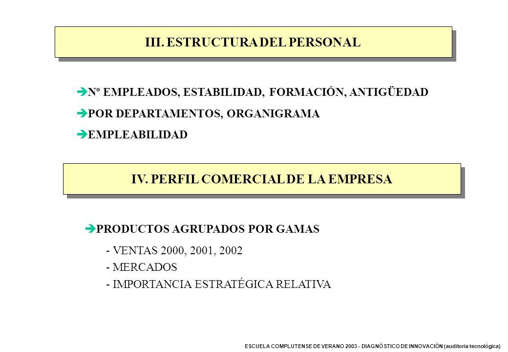 ESCUELA COMPLUTENSE DE VERANO 2003 - DIAGNÓSTICO DE INNOVACIÓN (auditoria tecnológica) III. ESTRUCTURA DEL PERSONAL Nº EMPLEADOS, ESTABILIDAD, FORMACI