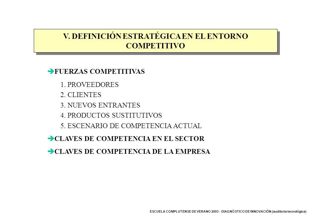 ESCUELA COMPLUTENSE DE VERANO 2003 - DIAGNÓSTICO DE INNOVACIÓN (auditoria tecnológica) V. DEFINICIÓN ESTRATÉGICA EN EL ENTORNO COMPETITIVO FUERZAS COM