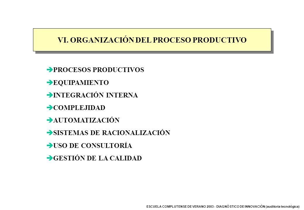 ESCUELA COMPLUTENSE DE VERANO 2003 - DIAGNÓSTICO DE INNOVACIÓN (auditoria tecnológica) VI. ORGANIZACIÓN DEL PROCESO PRODUCTIVO PROCESOS PRODUCTIVOS EQ