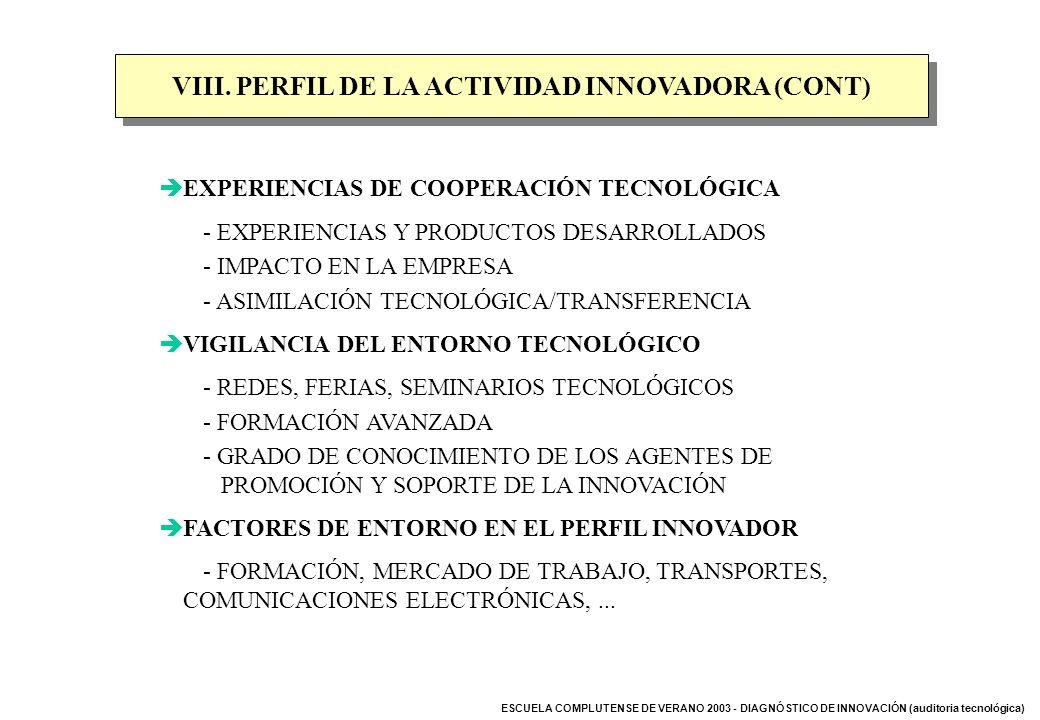 ESCUELA COMPLUTENSE DE VERANO 2003 - DIAGNÓSTICO DE INNOVACIÓN (auditoria tecnológica) VIII. PERFIL DE LA ACTIVIDAD INNOVADORA (CONT) EXPERIENCIAS DE