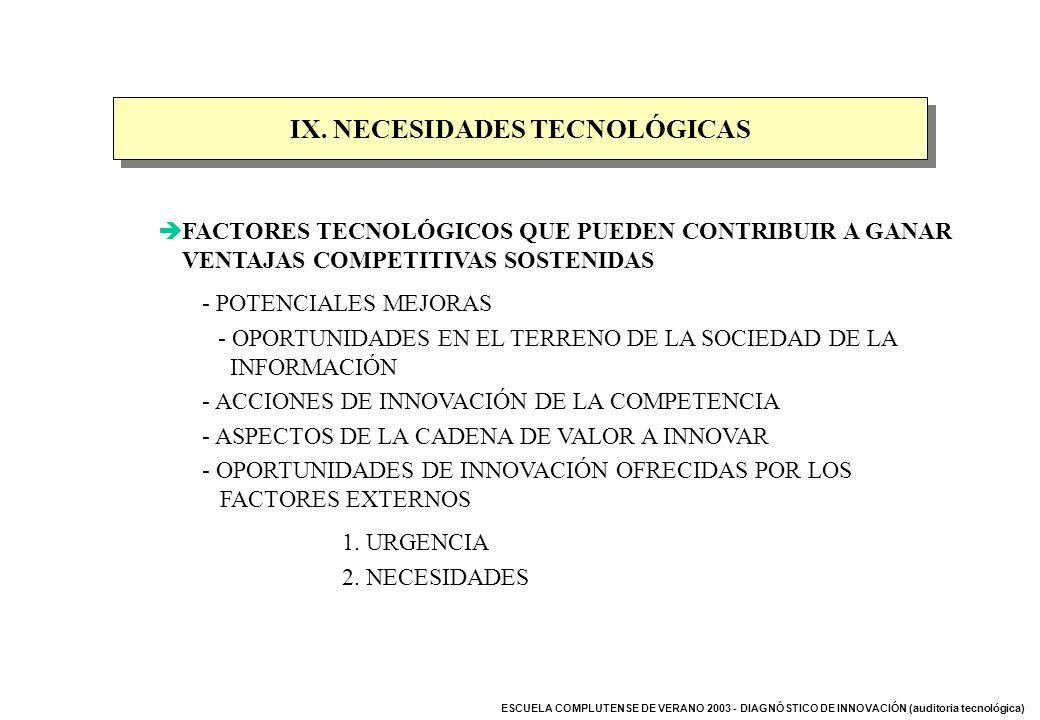 ESCUELA COMPLUTENSE DE VERANO 2003 - DIAGNÓSTICO DE INNOVACIÓN (auditoria tecnológica) IX. NECESIDADES TECNOLÓGICAS FACTORES TECNOLÓGICOS QUE PUEDEN C