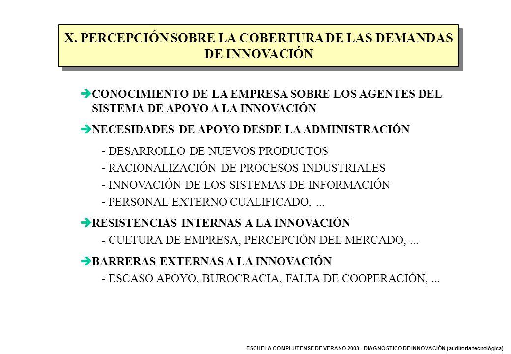 ESCUELA COMPLUTENSE DE VERANO 2003 - DIAGNÓSTICO DE INNOVACIÓN (auditoria tecnológica) X. PERCEPCIÓN SOBRE LA COBERTURA DE LAS DEMANDAS DE INNOVACIÓN