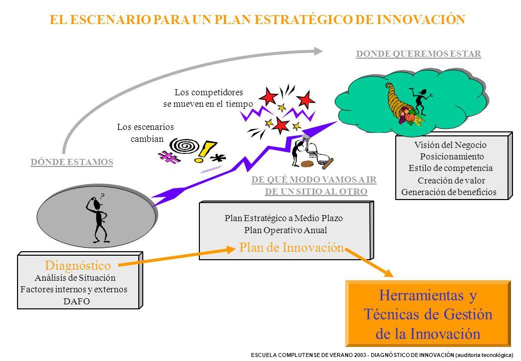 ESCUELA COMPLUTENSE DE VERANO 2003 - DIAGNÓSTICO DE INNOVACIÓN (auditoria tecnológica) EL ESCENARIO PARA UN PLAN ESTRATÉGICO DE INNOVACIÓN Diagnóstico