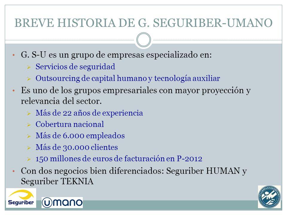 BREVE HISTORIA DE G. SEGURIBER-UMANO G. S-U es un grupo de empresas especializado en: Servicios de seguridad Outsourcing de capital humano y tecnologí
