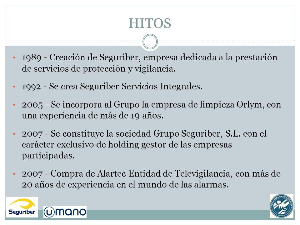 HITOS 1989 - Creación de Seguriber, empresa dedicada a la prestación de servicios de protección y vigilancia. 1992 - Se crea Seguriber Servicios Integ