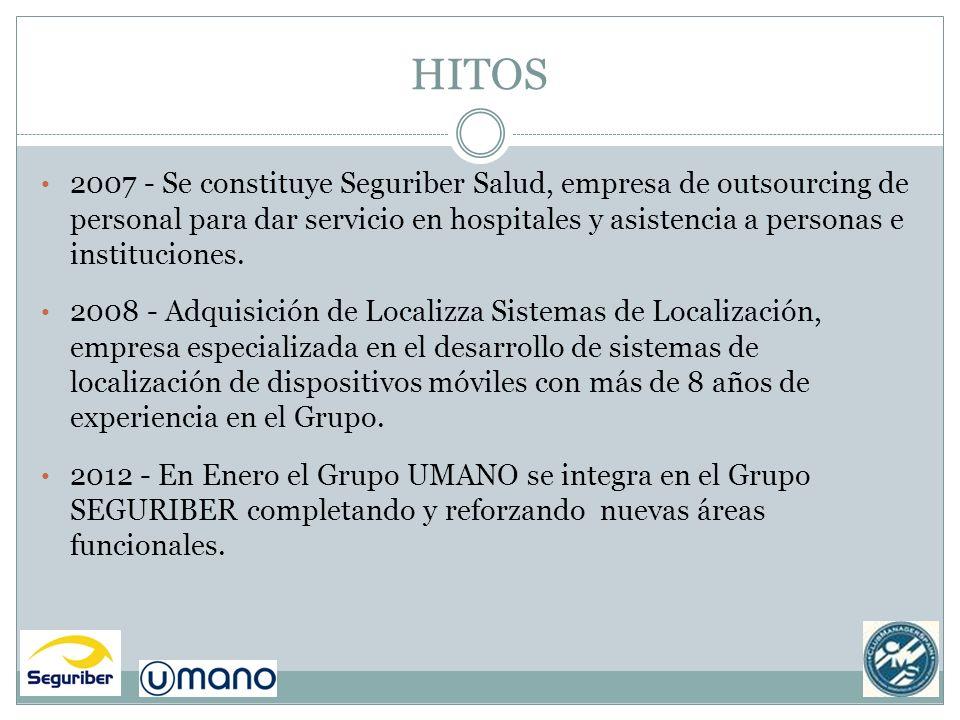 HITOS 2007 - Se constituye Seguriber Salud, empresa de outsourcing de personal para dar servicio en hospitales y asistencia a personas e instituciones