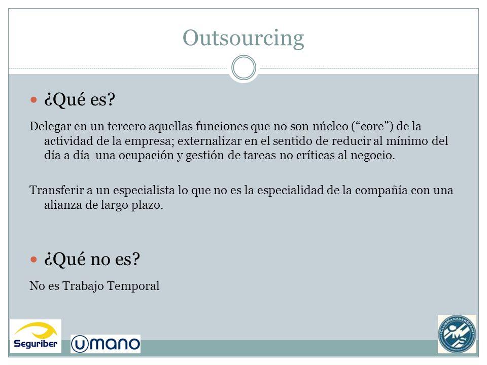 Outsourcing ¿Qué es? Delegar en un tercero aquellas funciones que no son núcleo (core) de la actividad de la empresa; externalizar en el sentido de re